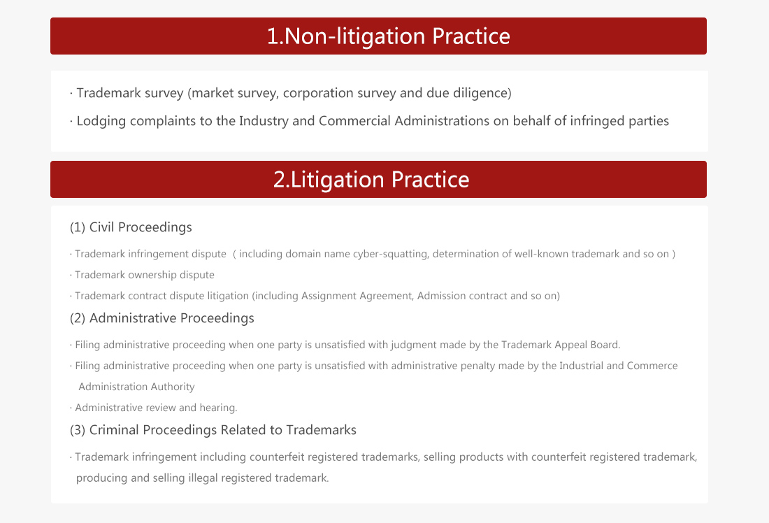 Anhui Cnt Trandemark Law Firm